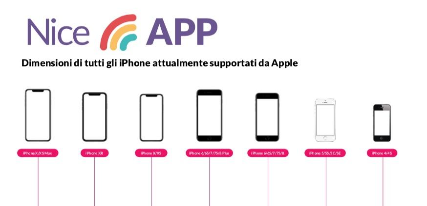 Tutte le dimensioni degli schermi di iPhone